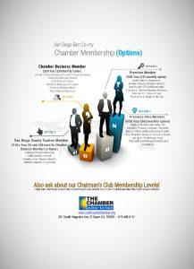 membership-options